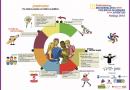 III Certamen de microrrelatos sobre Violencia de género en la Juventud